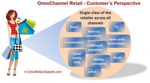 omnichannel-customer-pers-small2