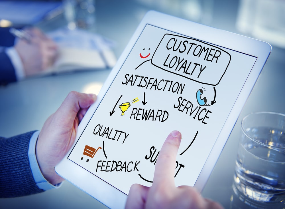 Cegind Retail CRM functionality - RetailIT